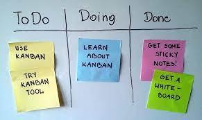 Kanban là gì? Hệ thống bảng Kanban hiệu quả nhất
